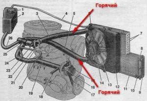 Трогаем шланги радиатора Ваз 2109