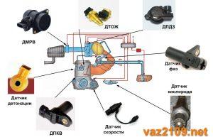 Датчики Ваз 2109 инжектор