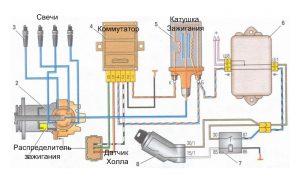 Система зажигания Ваз 2109 карбюратор