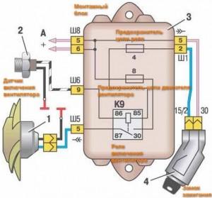 Схема включения вентилятора Ваз 2109