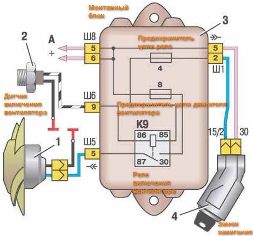 ventilyator ohlajdeniya 1 vaz 2109 - Схема подключения вентилятора охлаждения ваз 2109 инжектор