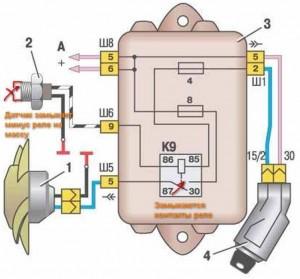 Схема 2 включения вентилятора Ваз 2109