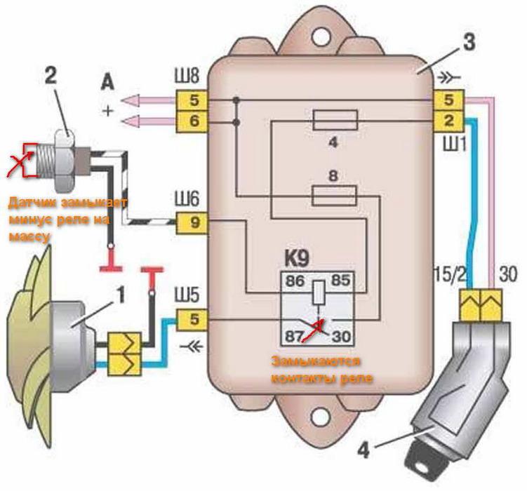 ventilyator ohlajdeniya 2 vaz 2109 - Схема подключения вентилятора охлаждения ваз 2109 инжектор