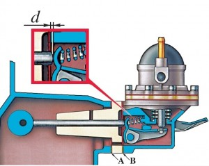 Регулировка подачи топлива в топливном насосе Ваз 2109