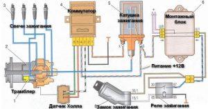 Схема зажигания Ваз 2109