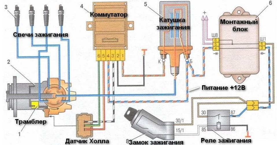 Система зажигания ваз 21099 карбюратор