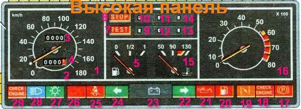 znachki-na-paneli-priborov-vaz-2109-2.jp